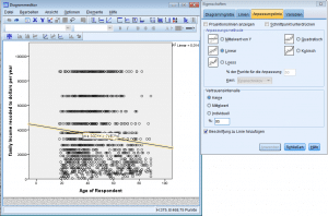 Grafische Regression SPSS