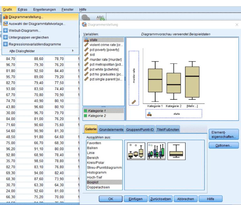 Diagramme SPSS Boxplot erstellen