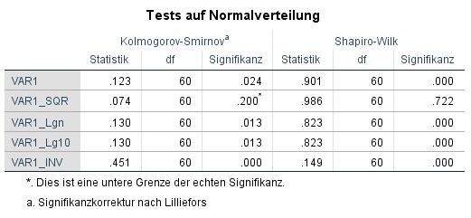 SPSS Test auf Normalverteilung
