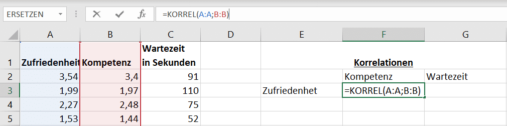Korrelationsanalyse Excel: Korrelation berechnen