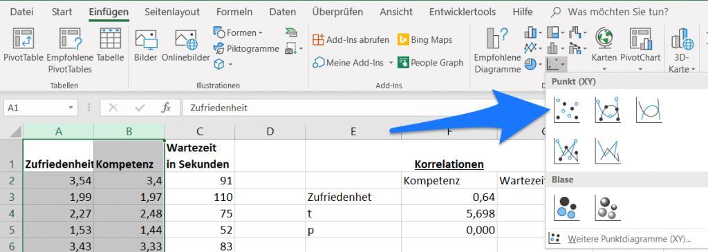 Korrelationsanalyse Excel: Hier sind Streudiagramme im Menü