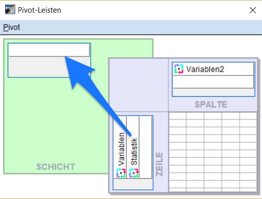Korrealtionsmatrix: SPSS Korrelation - Auslagerung von nicht benötigten Kennzahlen