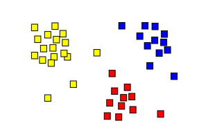 Was Bedeutet Cluster