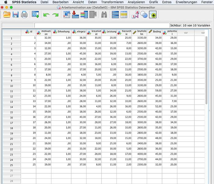SPSS Datensatz für die Berechnung von ROC Curve