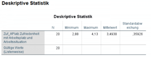 Deskriptive Statistik für SPSS Fälle auswählen und SPSS Variablen zusammenfassen