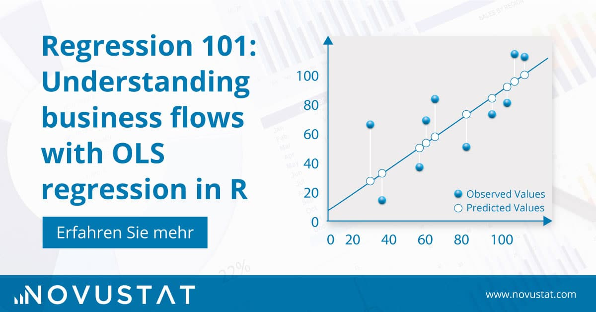 OLS Regression 101: Understanding business flows with OLS regression in R