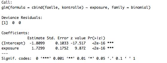 Ausgabe logistische Regression mit R für eine Fall-Kontroll-Studie