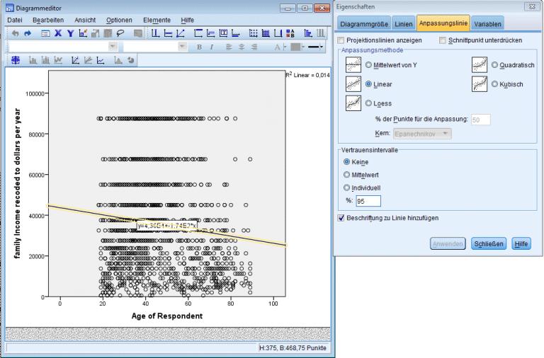 Lineare Regression: Grafische Regression und Punktwolke