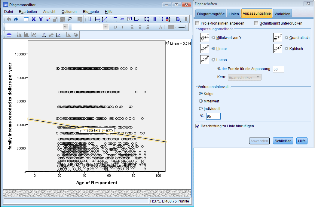 Lineare Regression: Grafische Regression und Punktwolke