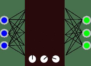 neuronale Netze einfach erklärt durch das Blackbox Model