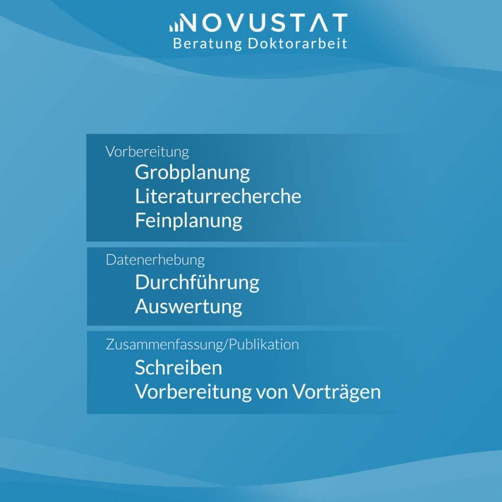 Statistische Doktorarbeit Statistik Doktorarbeit Statistische Beratung Dissertation