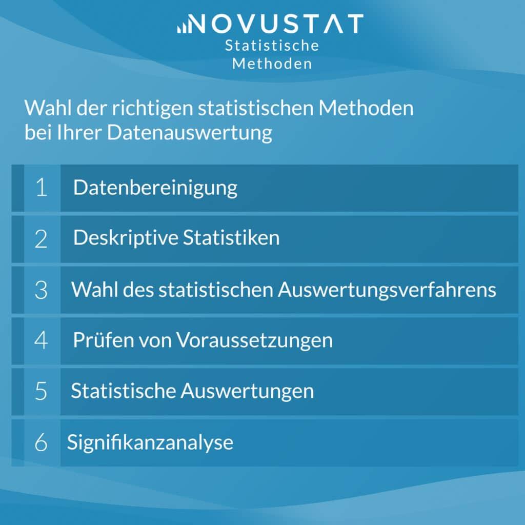 Statistische Methoden statistische auswertungsverfahren