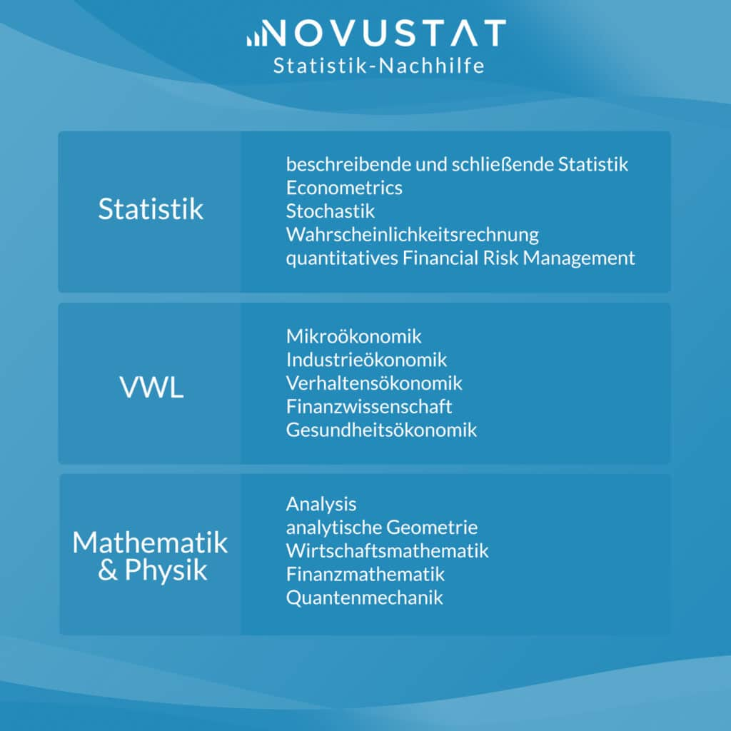 Statistik Nachhilfe Nachhilfe Statistik, SPSS Nachhilfe nachhilfe SPSS Statistik Beratung SPSS Beratung SPSS