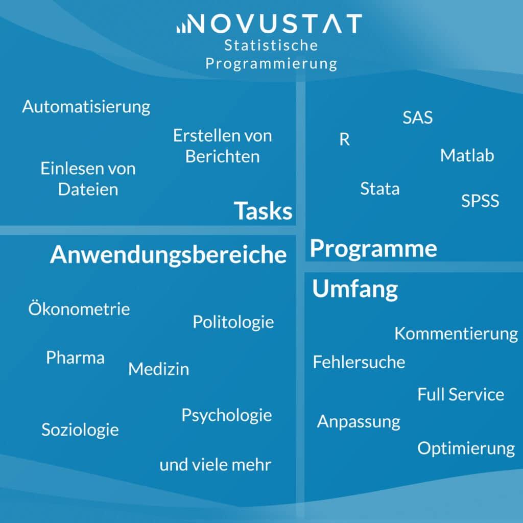 Statistische Programmierung Statistik Programmierung
